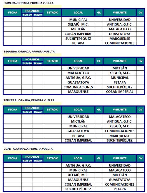 Así están definidas las primeras cuatro fechas del torneo Clausura 2016 en la Liga Nacionla del futbol guatemalteco.