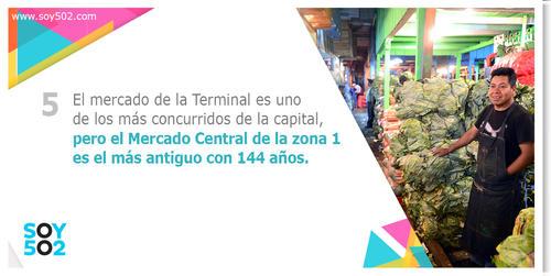 El mercado de La Terminal es uno de los más grandes de la ciudad, pero el Mercado Central es el más antiguo de la capital.