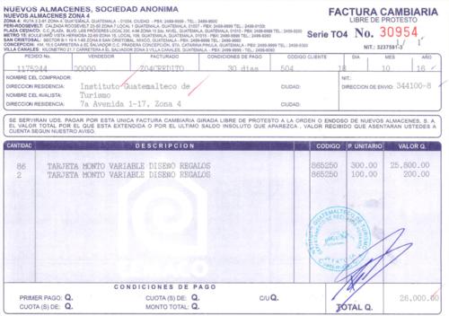 El Inguat ya compró 88 tarjetas de regalo y tiene pendientes de adquirir otras 439. (Foto: José Miguel Castañeda/Soy502)