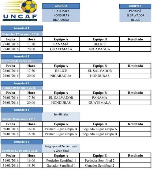 Calendario completo del torneo UNCAF.