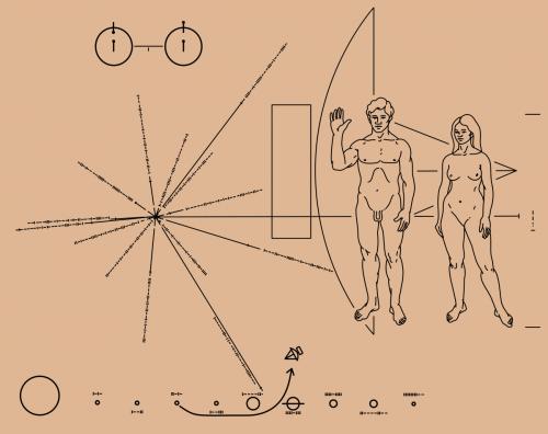 Esta es la placa que Sagan diseñó para incluir en las sondas espaciales Pioneer I y II. (Foto: Cortesía Edgar Castro Bathen)
