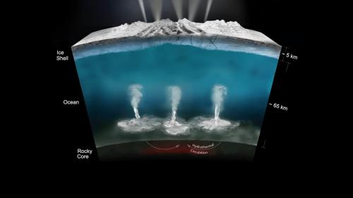 Así estaría compuesto el océano de Enceladus. (Ilustración: Cortesía Edgar Castro Bathen).