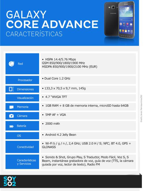 Las características del nuevo Samsung Galaxy Core Advance.