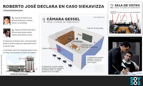Este será el mecanismo que se utilizará para tener la declaración del pequeño Roberto José Barreda Siekavizza.