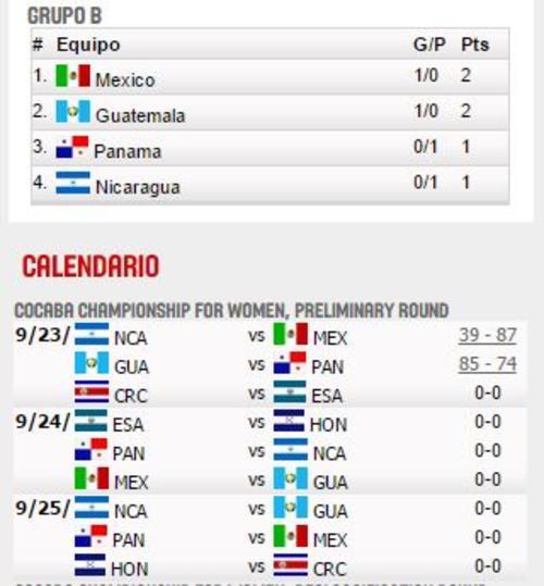 Calendario de Guatemala COCABA 2015.