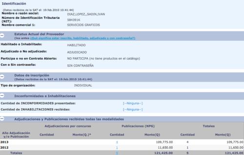 La empresa de Sadin Iván Diaz López ha recibido Q121 mil 425 de las municipalidades de Amatitlán y Villa Canales. (Fuente: Guatecompras)