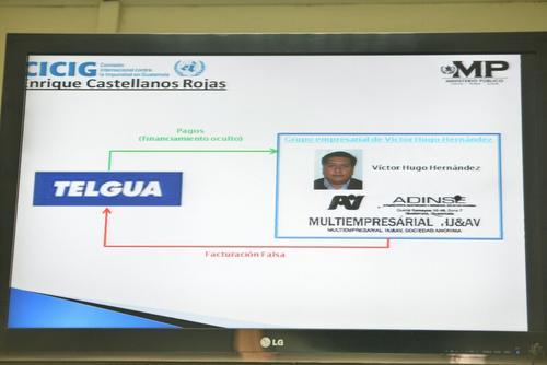 El MP reveló que se utilizaron facturas falsas para justificar los aportes. (Foto: Wilder López/Soy502)