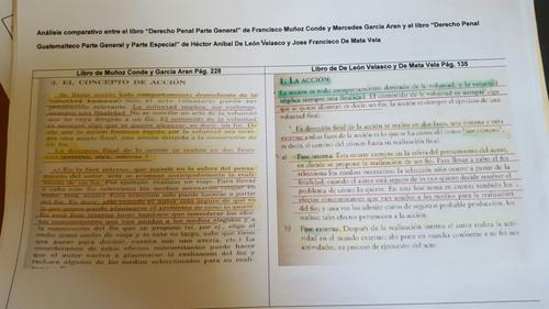 El documento presentado como tacha incluye el análisis comparativo de los textos similares. Aquí uno de ellos.