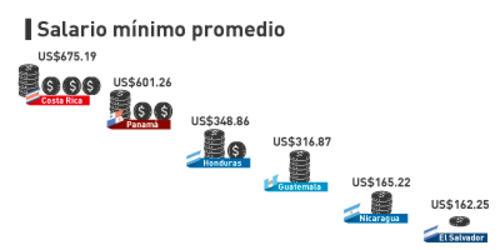 Imagen: Tendencias & Mercados