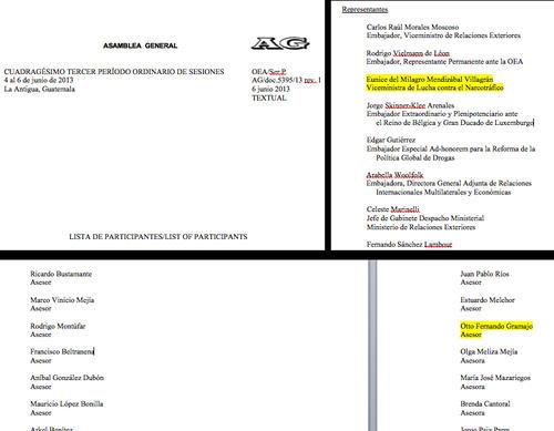 La ministra Mendizábal dice que Otto Fernando Gramajo no es su asesor, pero en un listado de participantes de una reunión de la OEA, realizada en 2013, el piloto aviador aparece en la lista de sus asesores.