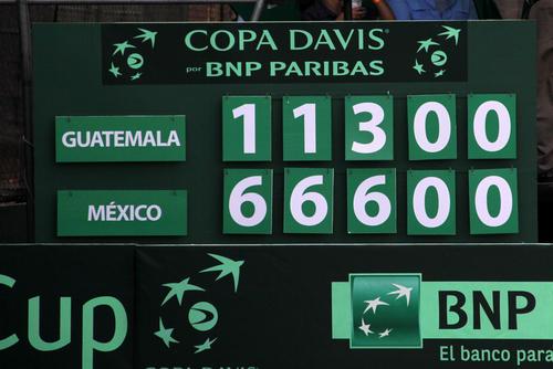 Así concluyó el marcador del primer duelo entre Guatemala y México de Copa Davis. (Luis Barrios/Soy502)