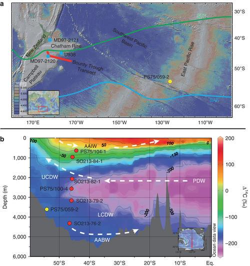 Ubicaciones centrales y de masas de agua en el Pacífico. (Imagen: nature.com)