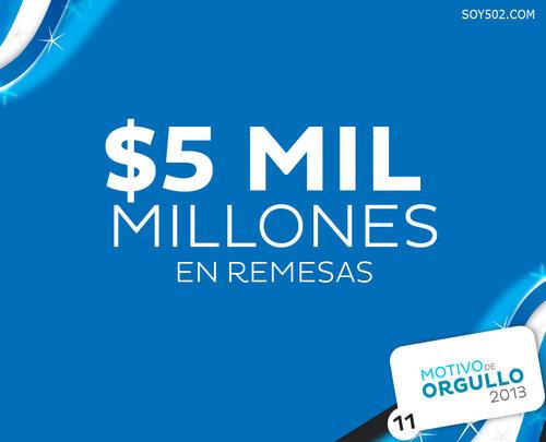 Este año se recibieron 5 mil millones de dólares en remesas, una cifra récord de acuerdo con el Banguat.