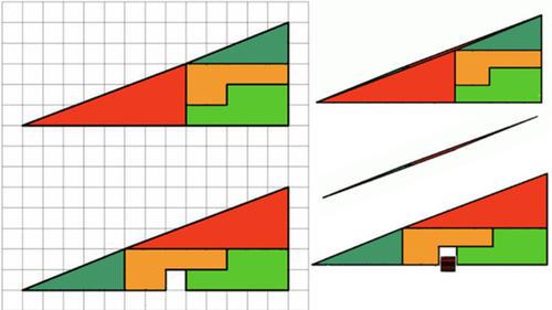 """El problema es conocido como la """"paradoja del cuadrado perdido"""". (Imagen: rpp.pe)"""