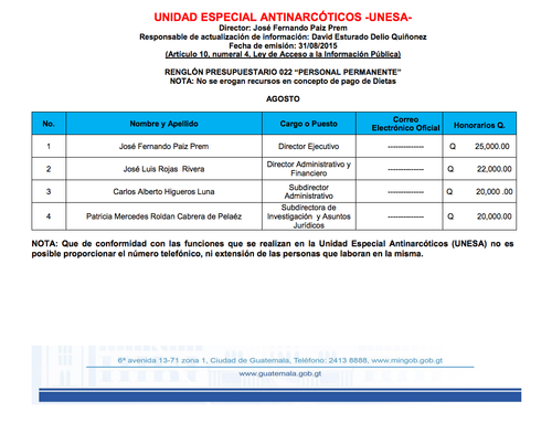 Directivos del Quinto Viceministrerio, donde aparece Patricia Roldán. Esta información aparece en la página web del Mingob.
