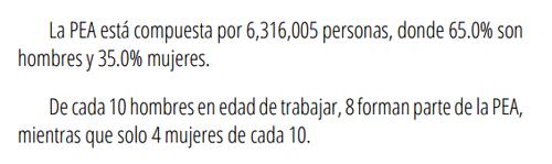 La Población Económicamente Activa (PEA) en Guatemala, estaba conformada por 6,316,005 personas en noviembre 2014 (Imagen: ENEI 2 del INE)
