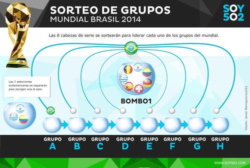Bombo 1. (Infografía: Javier Marroquín/Soy502)