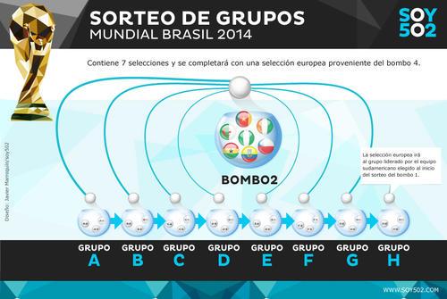 Bombo 2. (Infografía: Javier Marroquín/Soy502)