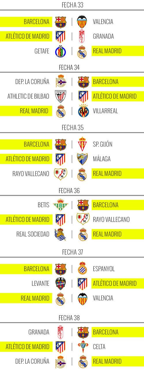 Acá las fechas restantes en la Liga. Imagen del diario Olé de Argentina.