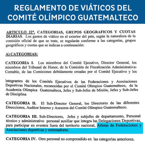 Este es el reglamento vigente para viáticos y gastos de bolsillo para dirigentes y atletas del Comité Olímpico Guatemalteco. (Foto:Soy502)