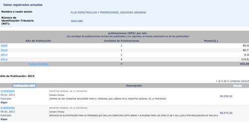 Vista del registro de Guatecompras donde consta que la empresa de Sammy Morales vendió productos al Registro de la Propiedad.