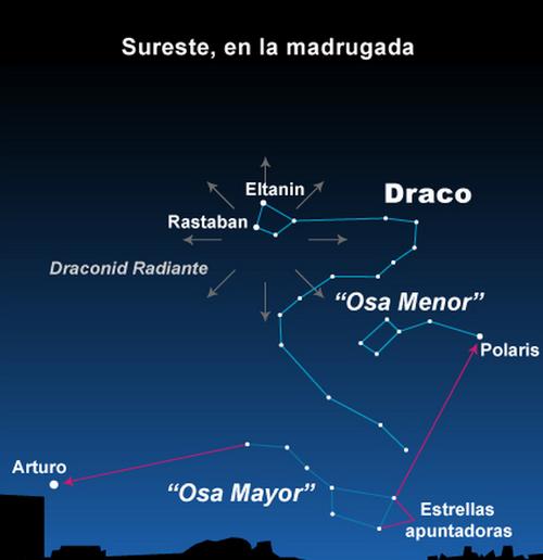 El punto radiante de la lluvia Dracónidas se encuentra en la constelación de Draco.