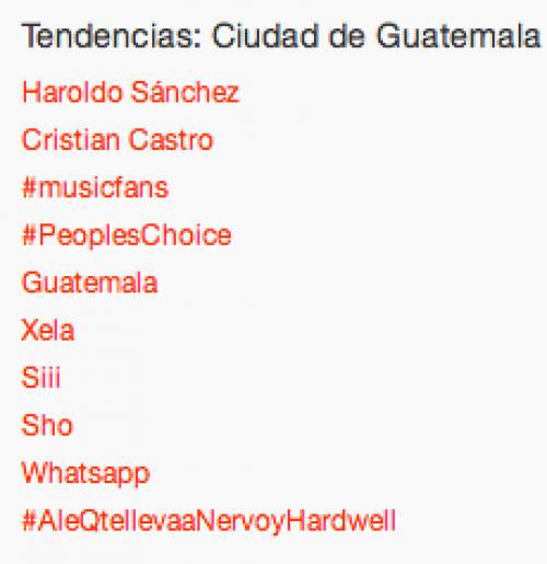 Cristian Castro entre las tendencias de Guatemala.