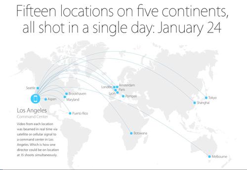 Para realizar el video fueron usadas quince localidades de los cinco continentes, todos los disparos en un solo día, el 24 de enero de 2013.