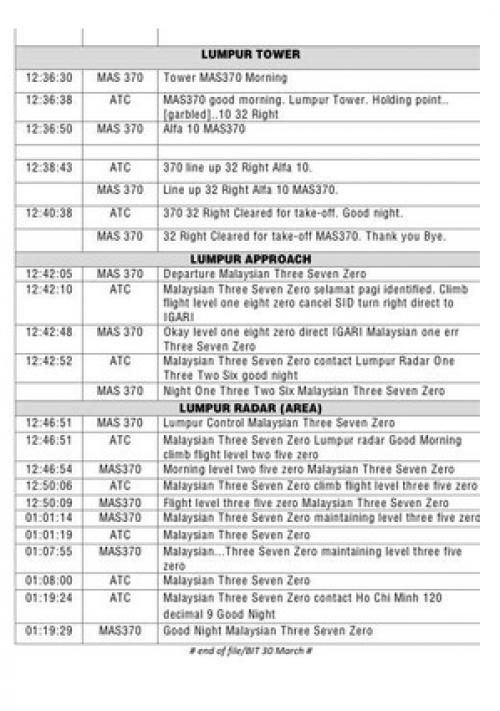 Esta es la transcripción presentada por el Gobierno de Malasia.