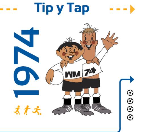 Tip y Tap, las mascotas de este mundial, enviaban un mensaje político.