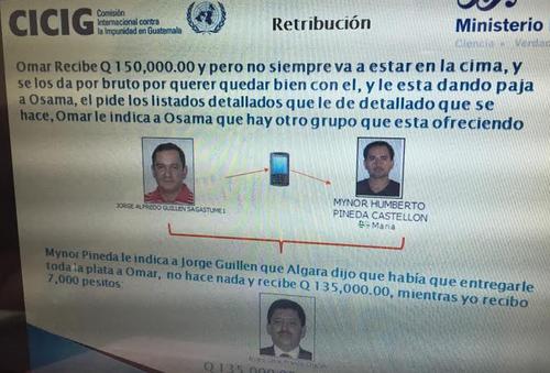 Según la investigación del MP y CICIG, Omar Franco habría recibido sobornos de la red La Línea.
