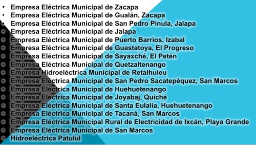 Listado de empresas eléctricas municipales.