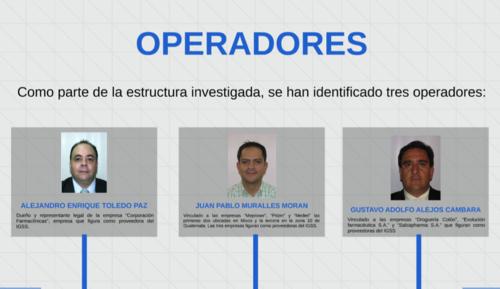 Los operadores fungían como el vinculo entre los proveedores y las autoridades del IGSS.