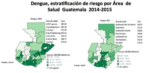 Comparativo entre 2014 y 2015 de los contagios de dengue.