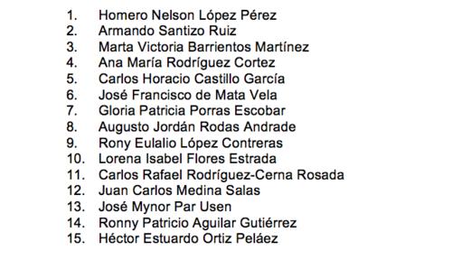 Listado de aspirantes a la CC que continúan en el proceso de elección del CSU.