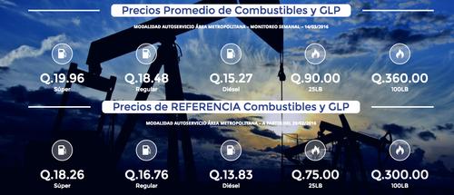 Estos son los precios de la gasolina en modalidad de autoservicio. Si bien los precios no rebasan los 20 quetzales siguen aumentando. (Foto: MEM)