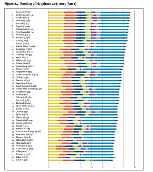 Guatemala ocupa la posición 39 del ránking. (Captura de Imagen: Soy502)