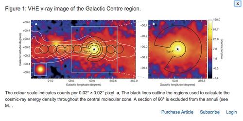 La imagen de rayos γ de la región centro galáctico. (Foto: Revista Nature)