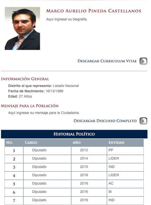 Los registros del Congreso dan cuenta de los constantes movimientos del diputado Marco Aurelio Pineda. (Foto: congreso.gob.gt)