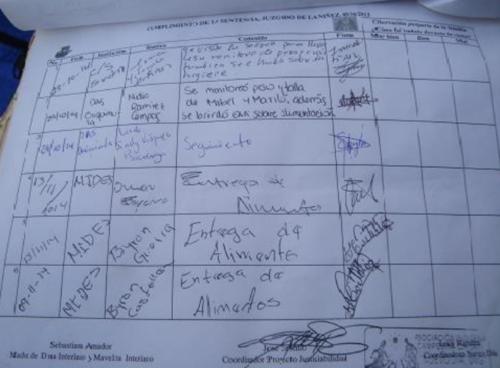 Libro de control de visitas de las instituciones del Estado. (Foto PDH)