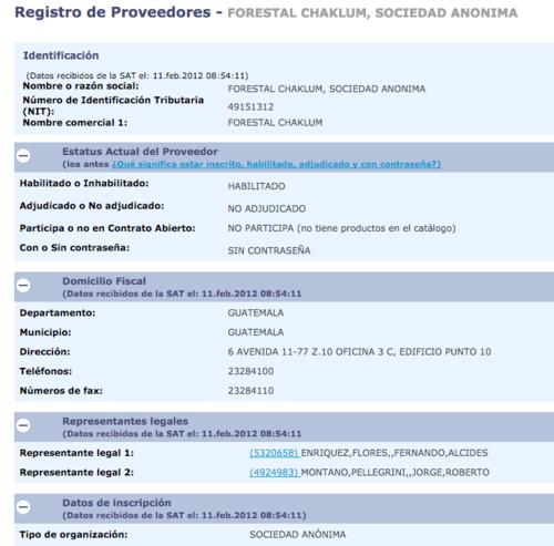 En el portal Guatecompras aparece el registro de los dos representantes de las empresas que compraron las fincas a Mendoza Matta.