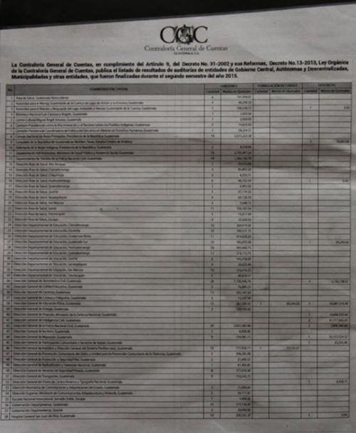 La CGC registra sanciones contra 106 entidades de la Administración Central. (Foto: Alejandro Balán/Soy502)