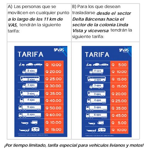 Estas son las tarifas actuales de la Vía Alterna del Sur. (Cortesía: Conasa)