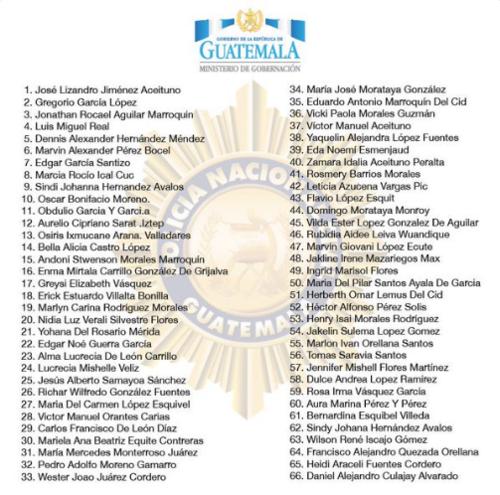 Listado de los primeros 66 detenidos en operativo Rescate del Sur.