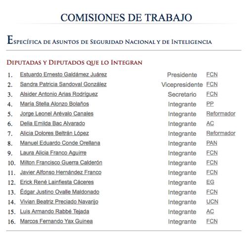Estos son los integrantes de la Comisión de Seguridad Nacional e Inteligencia.  (Foto: Soy502)