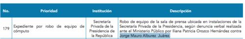 Detalle del robo en Informe de Transición de Gobierno 2015-2016.