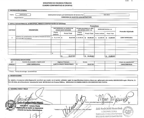 Este es el cuadro comparativo de ofertas, donde se puede observar que la presentada por Lobby Empresarial es la más cara.