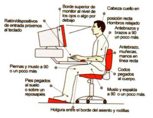 """(Foto: Captura de pantalla de la guía """"Normas de Salud y Seguridad Ocupacional en Oficinas"""")."""
