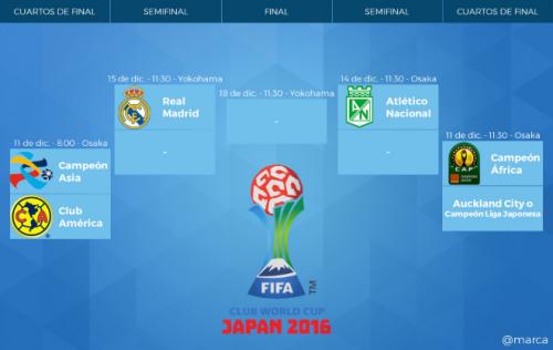 Así es la llave del Mundial de Clubes (Imagen: DIARIO MARCA)