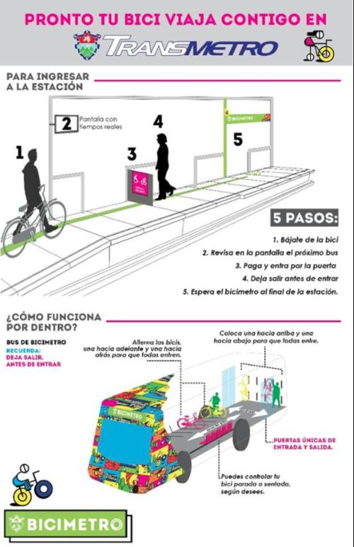 Las paradas de Transmetro fueron adaptadas para permitir el ingreso de usuarios con bicicletas. (Foto: Archivo/Soy502)